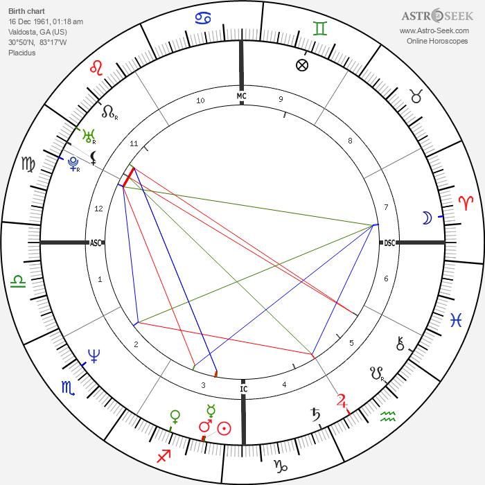 Bill Hicks - Astrology Natal Birth Chart