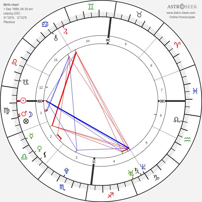 Bill Kaulitz - Astrology Natal Birth Chart
