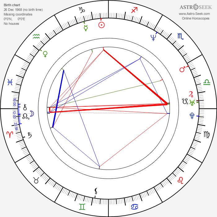 Bill Lawrence - Astrology Natal Birth Chart