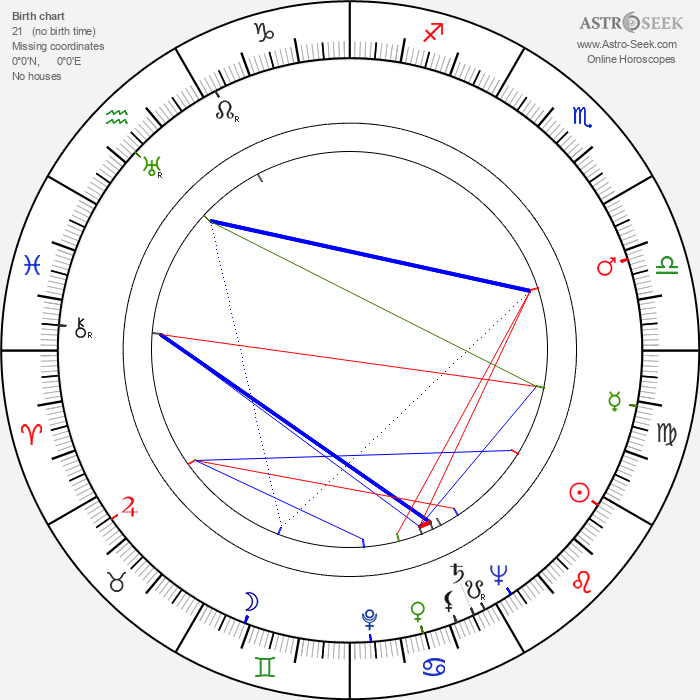 Bill Lee - Astrology Natal Birth Chart