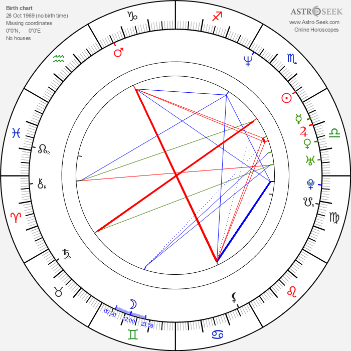 Bill McAdams Jr. - Astrology Natal Birth Chart