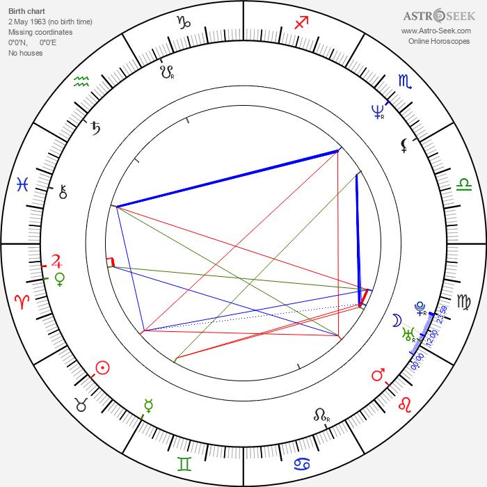 Bill Priddle - Astrology Natal Birth Chart