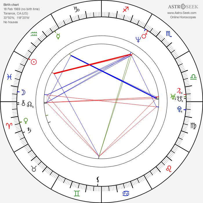 Bill Stevenson - Astrology Natal Birth Chart