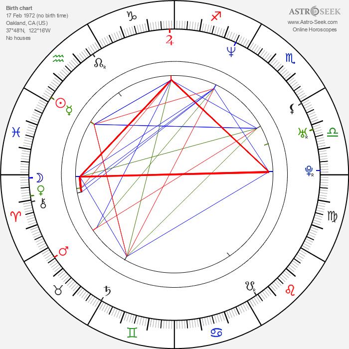 Billie Joe Armstrong - Astrology Natal Birth Chart