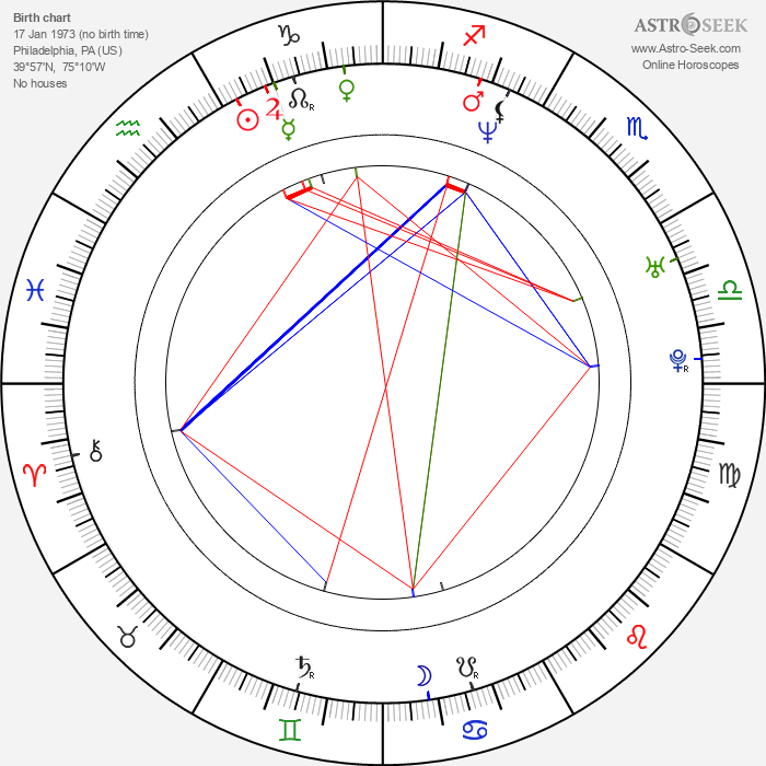 Billy Asher Rosenfeld - Astrology Natal Birth Chart