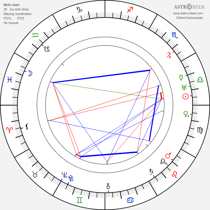Billy Bevan - Astrology Natal Birth Chart
