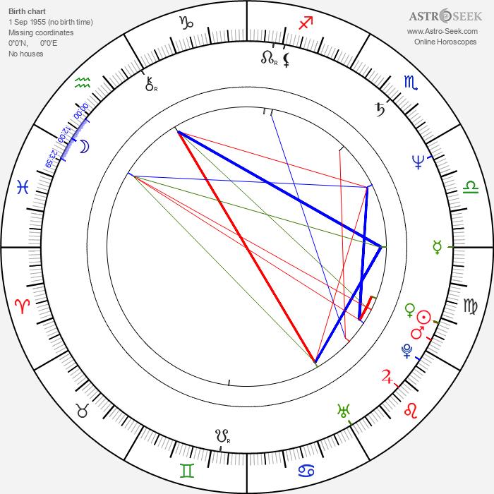 Billy Blanks - Astrology Natal Birth Chart