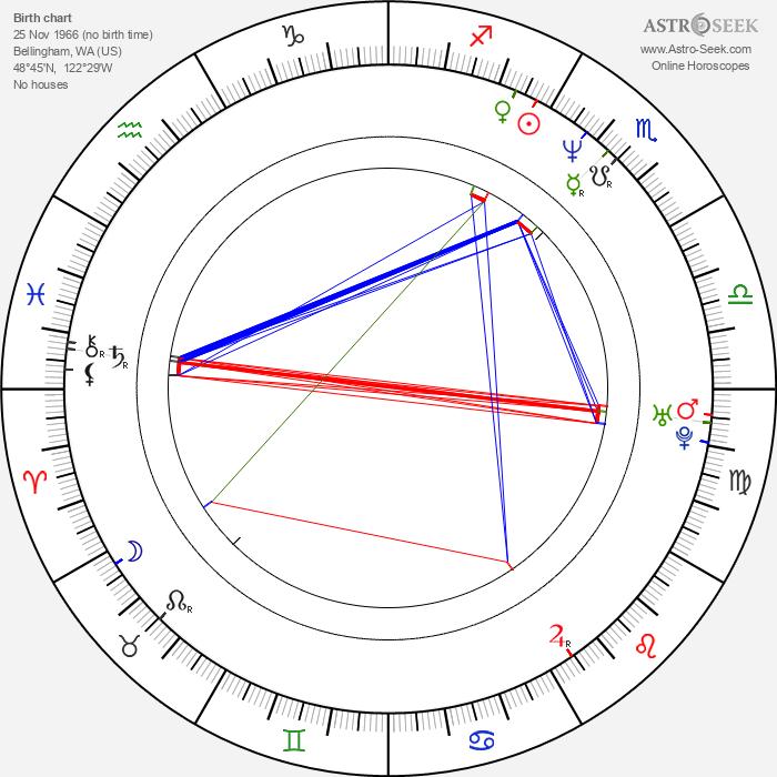 Billy Burke - Astrology Natal Birth Chart