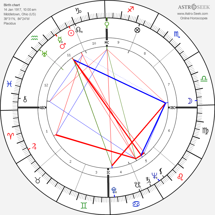 Billy Butterfield - Astrology Natal Birth Chart