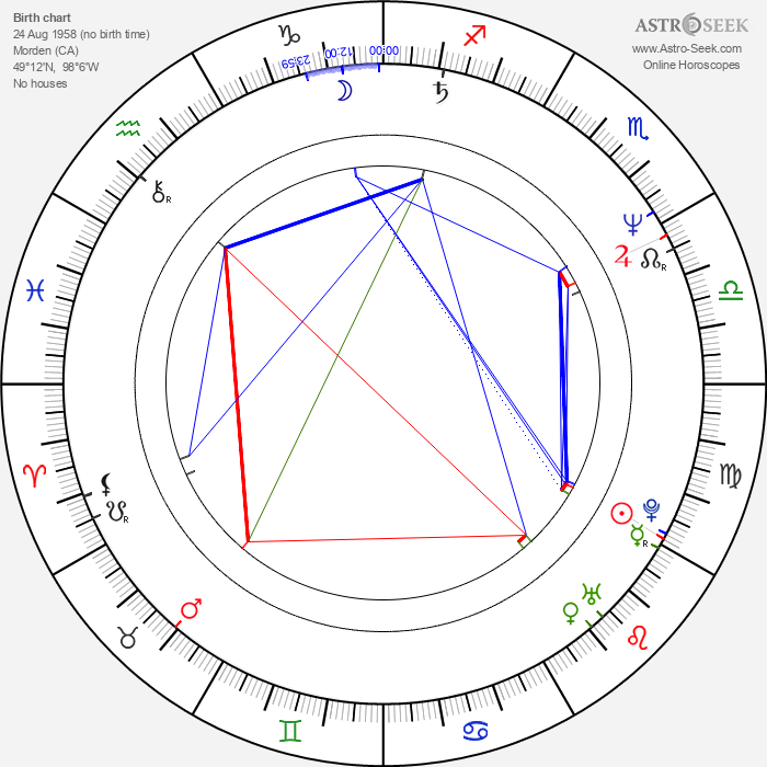 Billy Chow - Astrology Natal Birth Chart