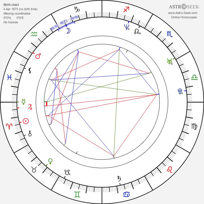 Billy Garberina - Astrology Natal Birth Chart