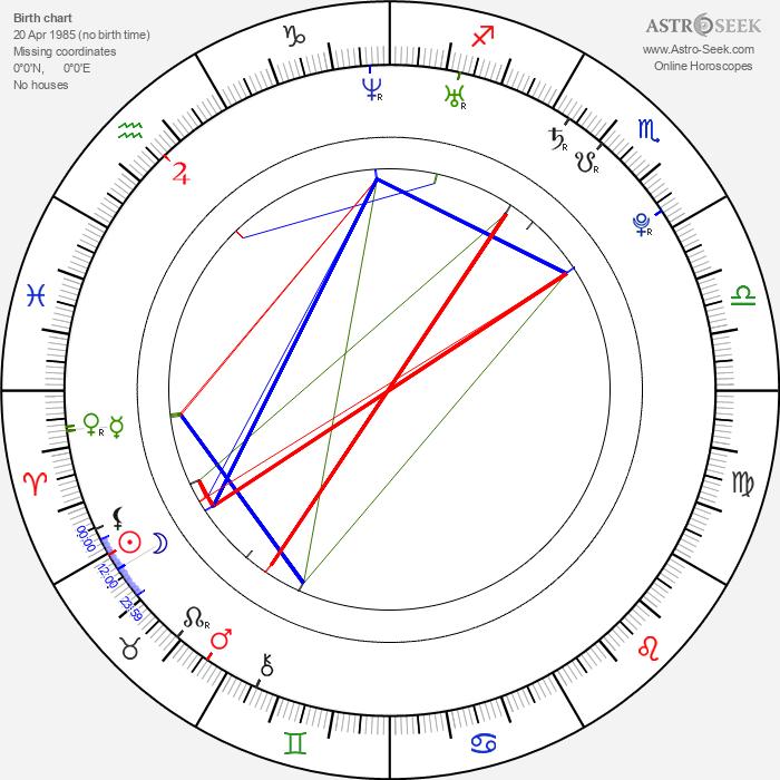 Billy Magnussen - Astrology Natal Birth Chart