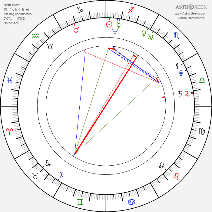 Billy O'Sullivan - Astrology Natal Birth Chart