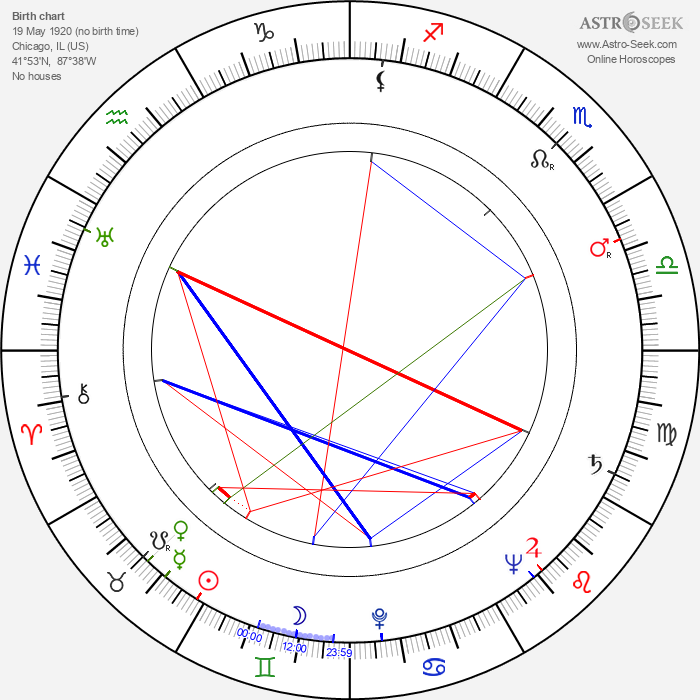 Billy Pearson - Astrology Natal Birth Chart
