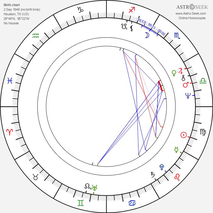 Billy Preston - Astrology Natal Birth Chart