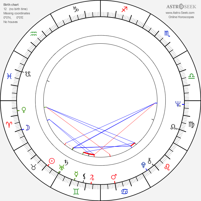 Billy Swan - Astrology Natal Birth Chart