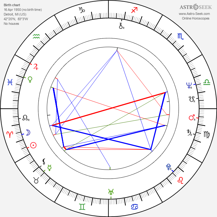 Billy West - Astrology Natal Birth Chart