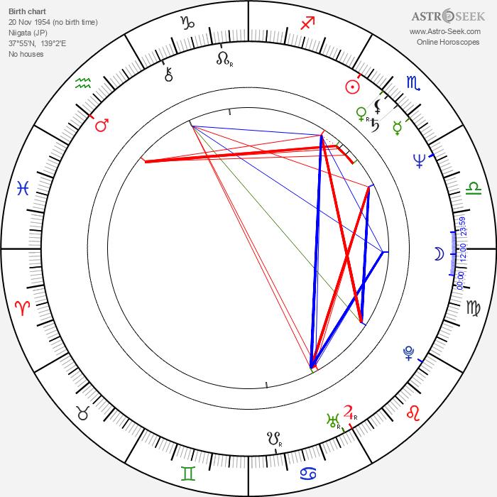 Bin Shimada - Astrology Natal Birth Chart