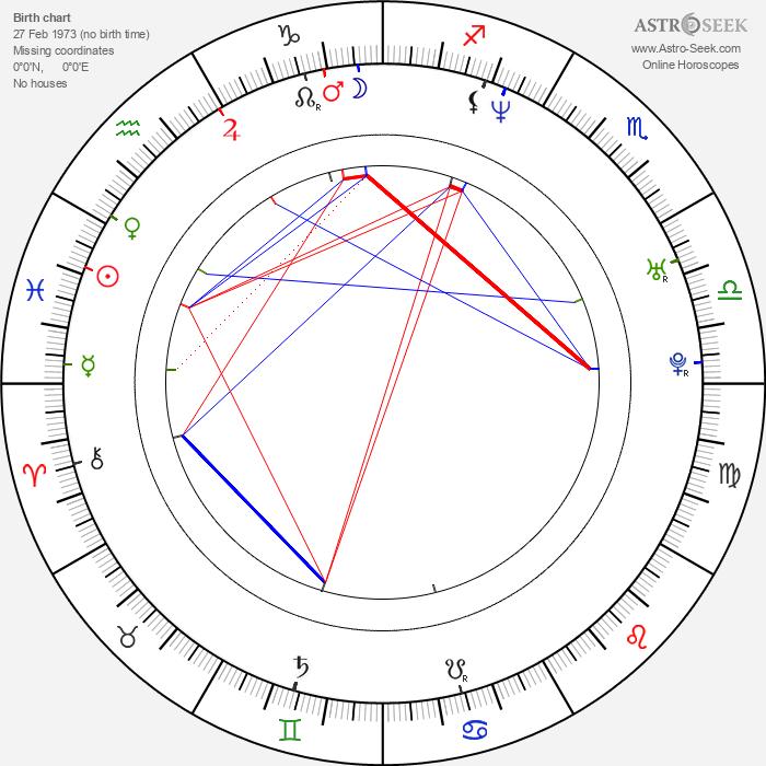 Bingbing Li - Astrology Natal Birth Chart