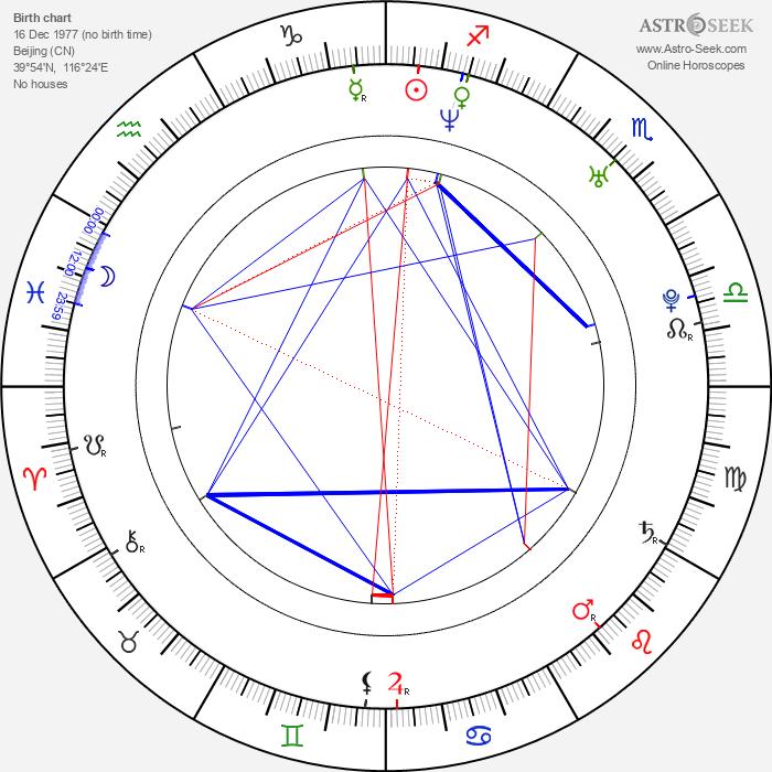Bingyan Yan - Astrology Natal Birth Chart