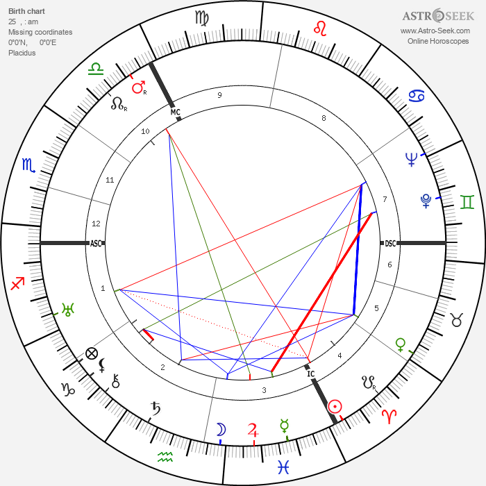 Binnie Barnes - Astrology Natal Birth Chart