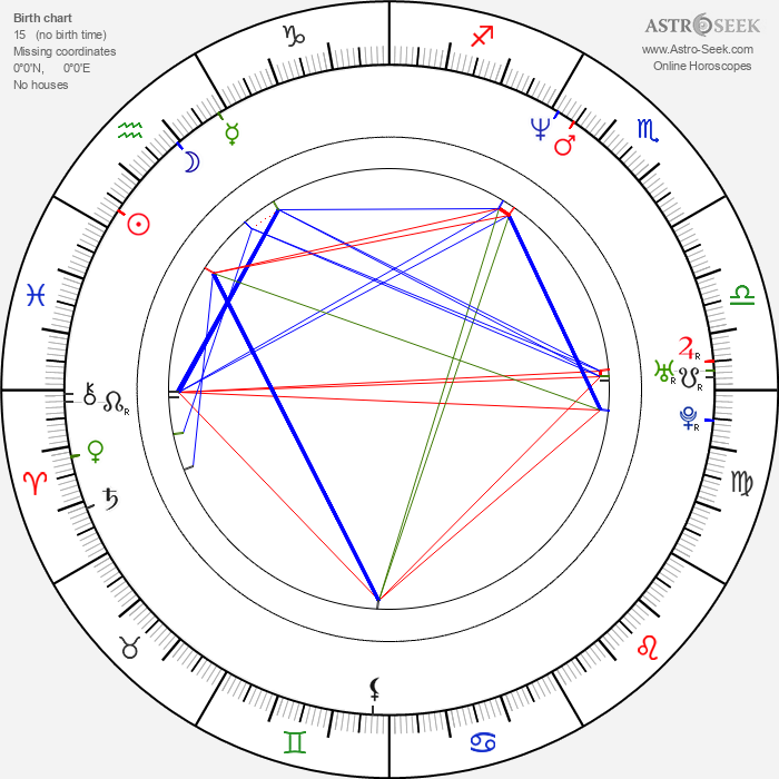 Birdman - Astrology Natal Birth Chart