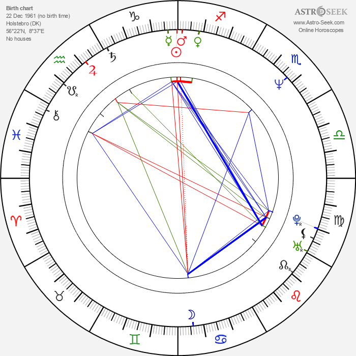 Birger Larsen - Astrology Natal Birth Chart