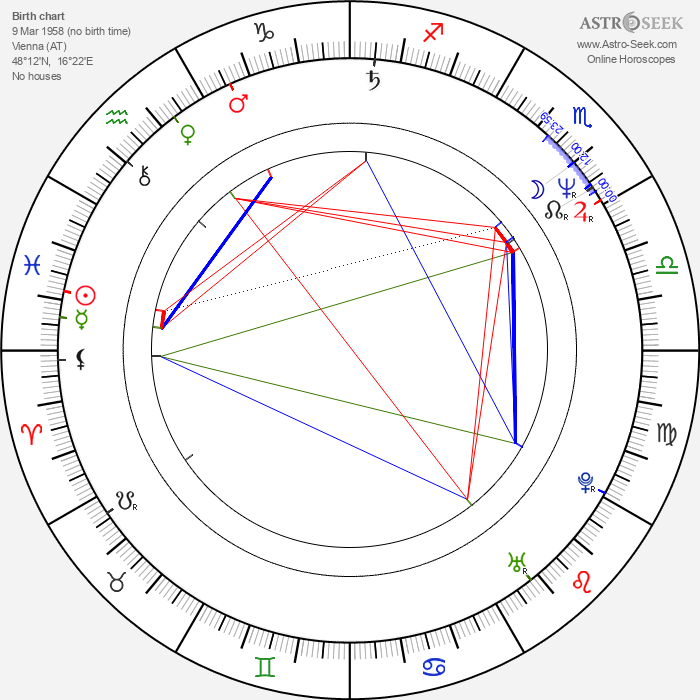 Birgit Doll - Astrology Natal Birth Chart