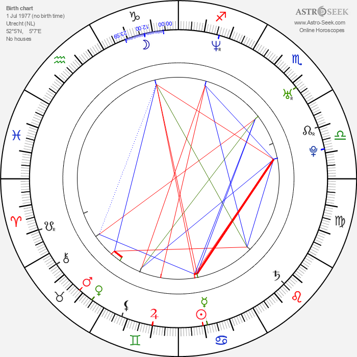 Birgit Schuurman - Astrology Natal Birth Chart