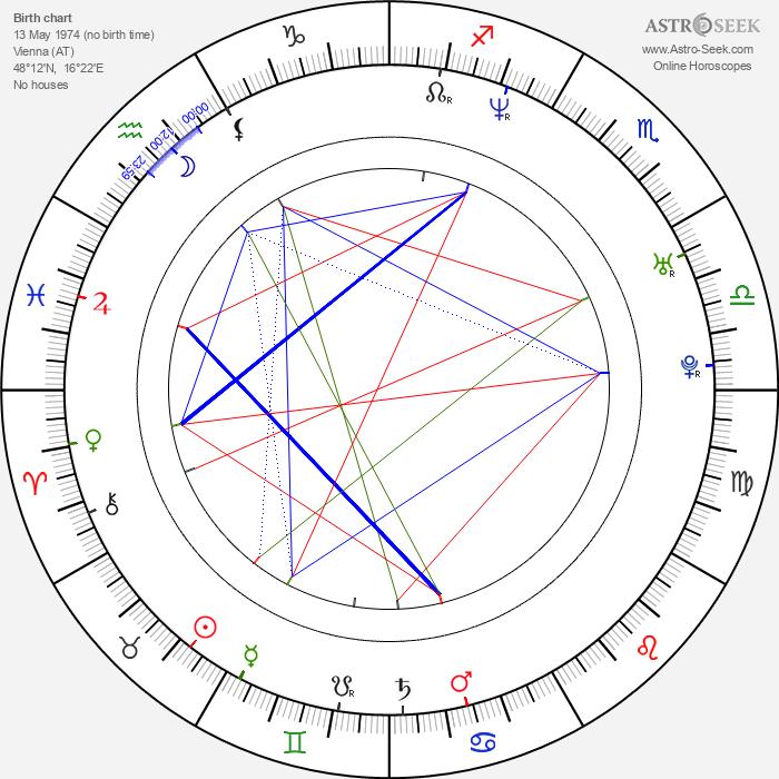 Birgit Stauber - Astrology Natal Birth Chart