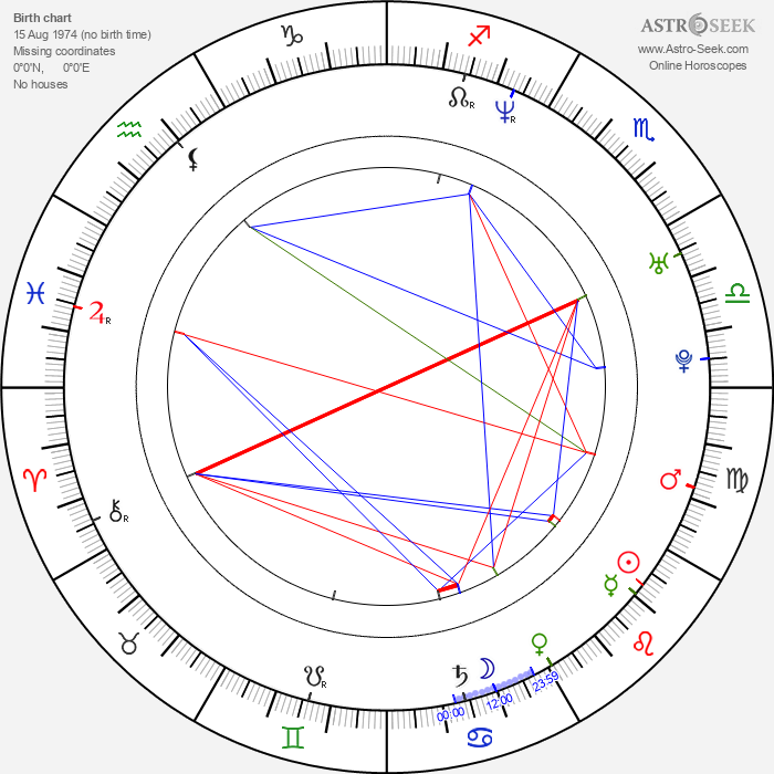 Birgit Wiedel Weidinger - Astrology Natal Birth Chart