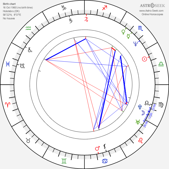 Birgitte Simonsen - Astrology Natal Birth Chart