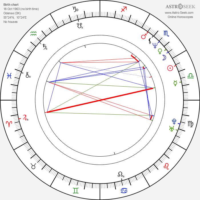 Birgitte Stærmose - Astrology Natal Birth Chart