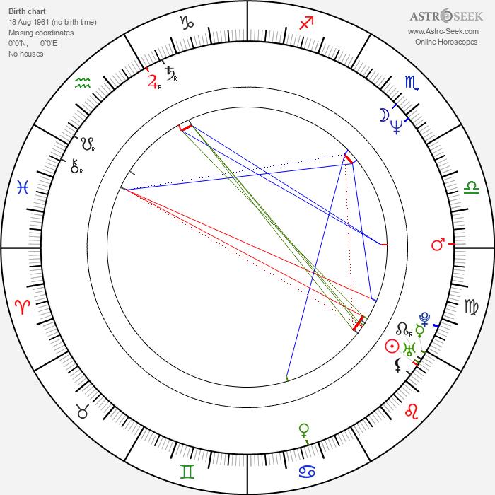 Birol Ünel - Astrology Natal Birth Chart