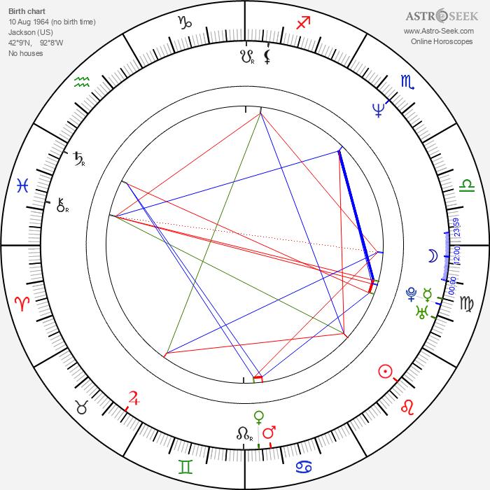Bishop - Astrology Natal Birth Chart