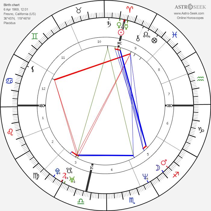 Bison Dele - Astrology Natal Birth Chart