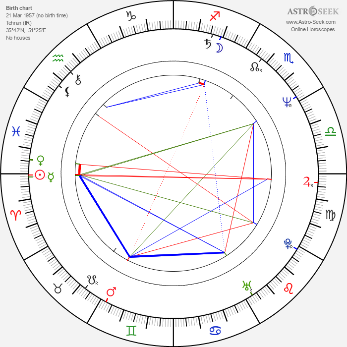 Bita Farahi - Astrology Natal Birth Chart