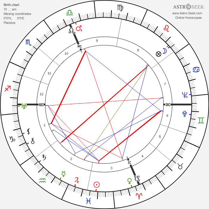 Bix Beiderbecke - Astrology Natal Birth Chart