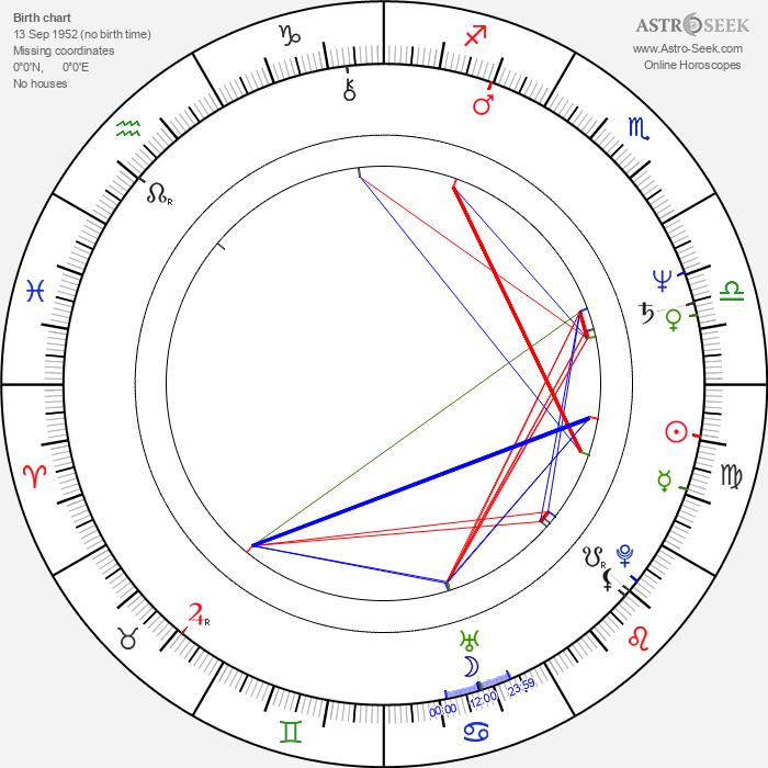 Biyouna - Astrology Natal Birth Chart