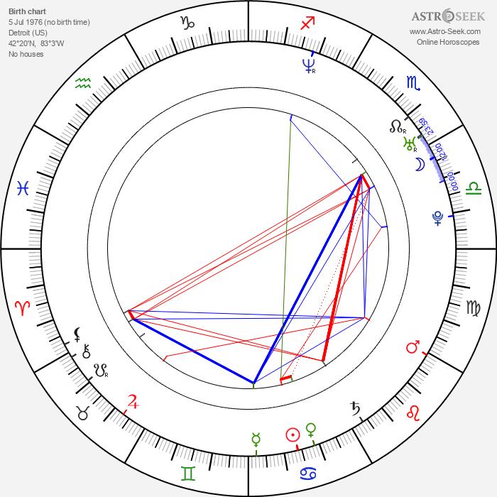 Bizarre - Astrology Natal Birth Chart