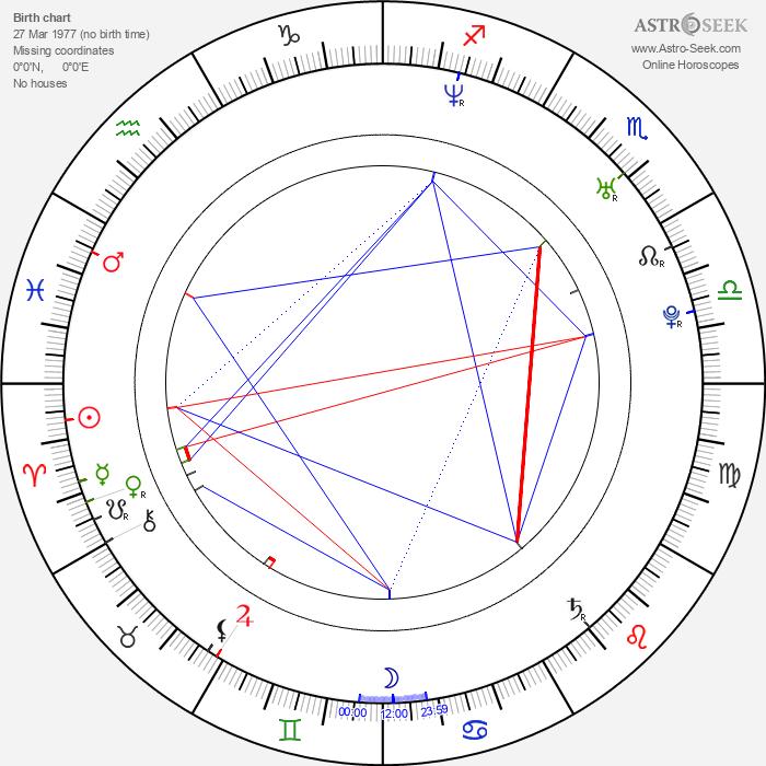 Bjorn Leines - Astrology Natal Birth Chart