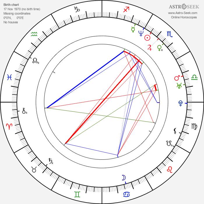 Björn Stein - Astrology Natal Birth Chart