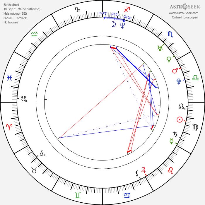 Björn Strid - Astrology Natal Birth Chart