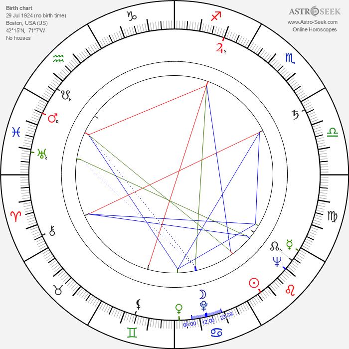 Black Dahlia - Astrology Natal Birth Chart