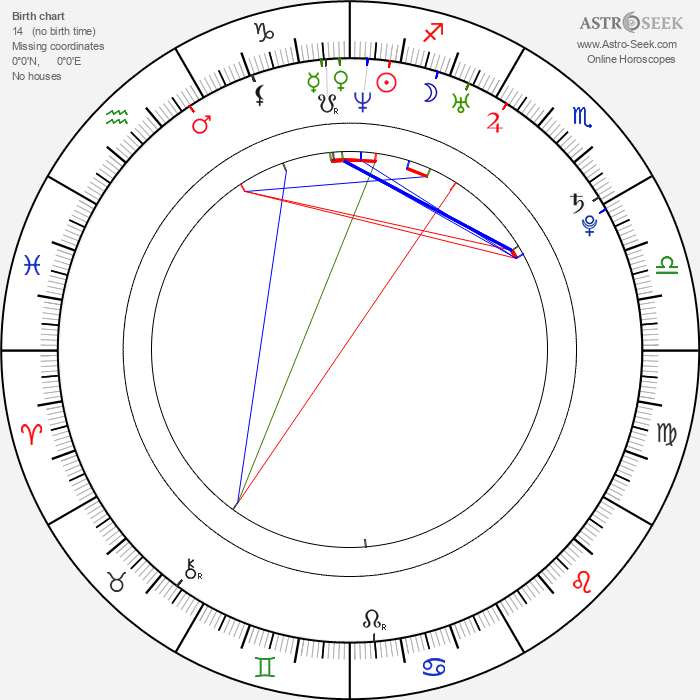 Blake J. Harris - Astrology Natal Birth Chart
