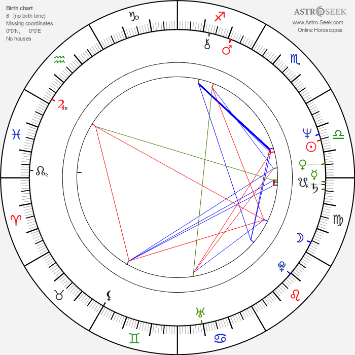 Blake Morrison - Astrology Natal Birth Chart