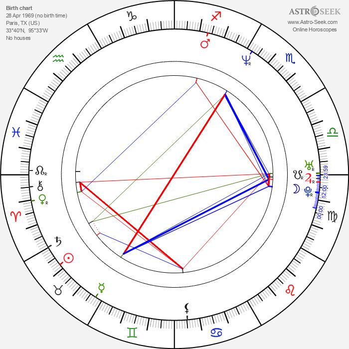 Blake Neely - Astrology Natal Birth Chart