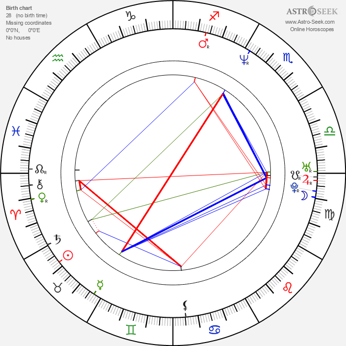 Blake Neely - Astrology Natal Birth Chart
