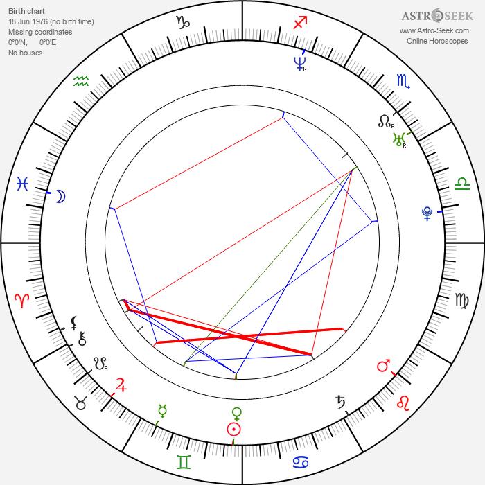 Blake Shelton - Astrology Natal Birth Chart