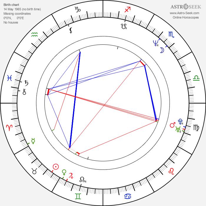 Blanca Oteyza - Astrology Natal Birth Chart